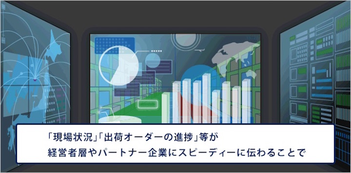 画像14: IoT 物流業事例 人工知能によるスマートロジスティクス