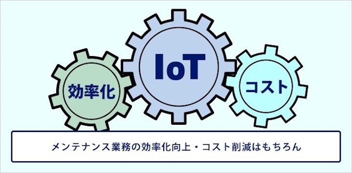 画像6: IoT 保守・メンテナンス事例 センサーデータで見える化