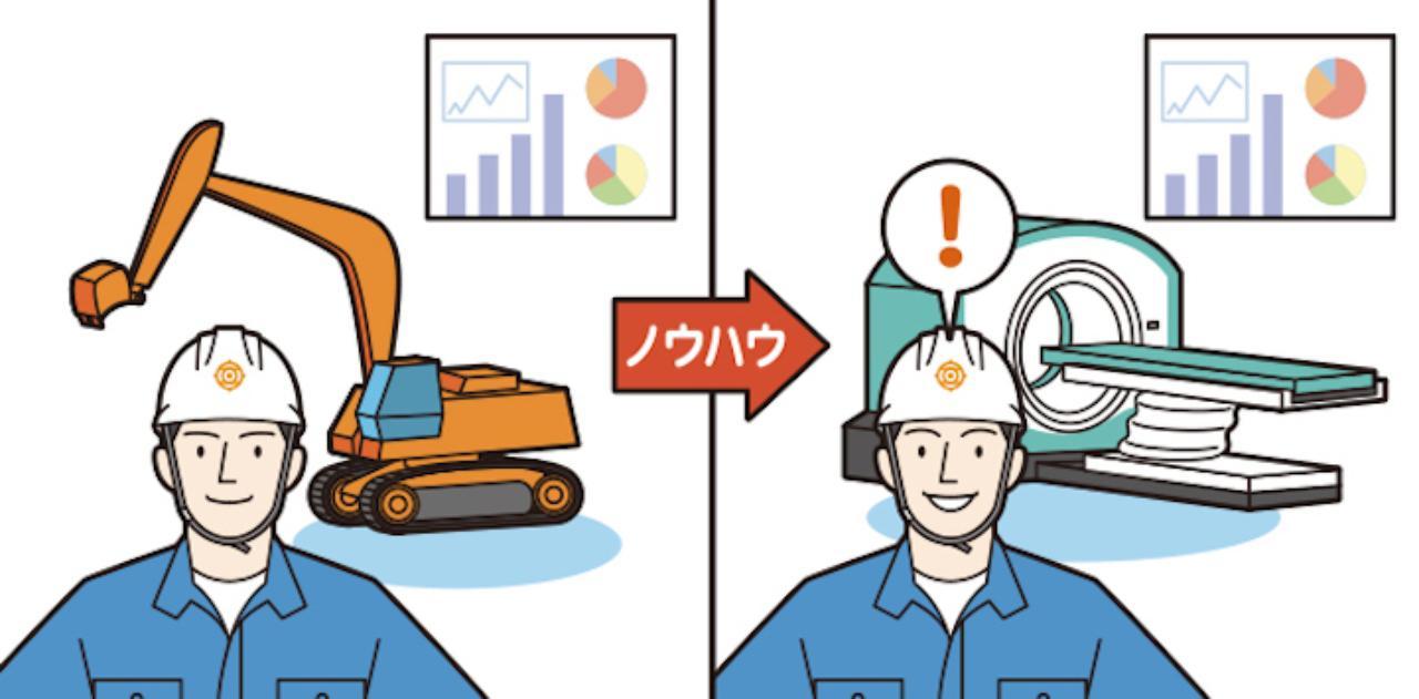 画像: [3] ほかにも、建設業界で学んだ機器稼働データの収集・分析ノウハウをヘルスケア分野でMRIに転用するなど