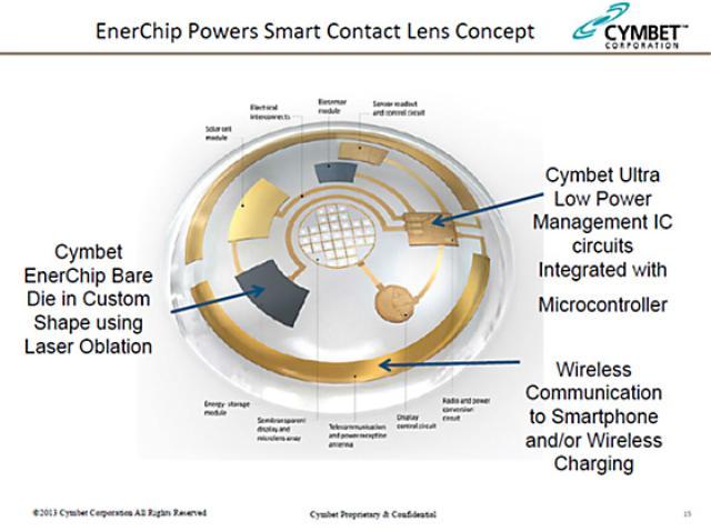 画像: 図2 コンタクトレンズ型ウエアラブルコンピューター 出典:Cymbet