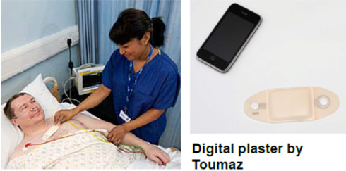 画像: 図1 トゥマウズ社の測定パッドの大きさ(右)と装着する患者(左) 出典:IMEC