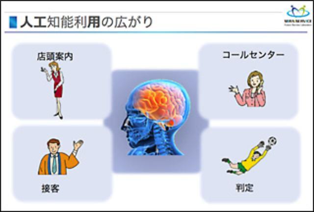 画像1: 機械が人間の能力を超え、自律し、診断・判断を担う時代に