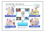 画像1: ウエアラブルデバイスの活用で 東京オリンピックを便利に楽しく