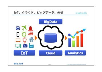 画像1: ビッグデータの活用で 生活やビジネスが大きく変わる