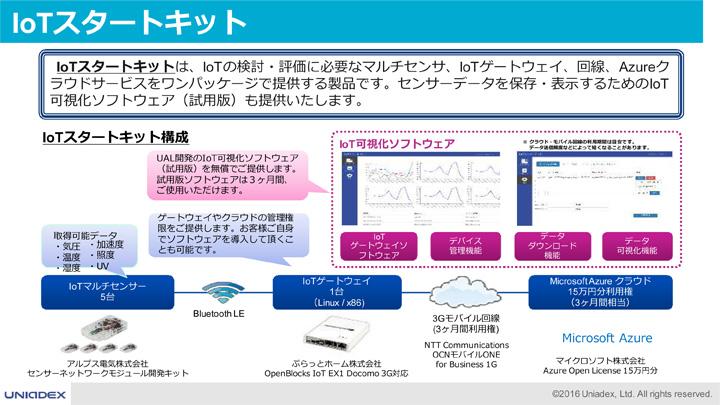 画像: 「IoTスタートキット」を販売開始しています
