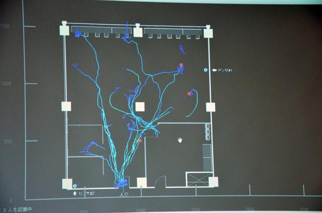 画像: 人流解析画面の一例(海の家のものではない)。