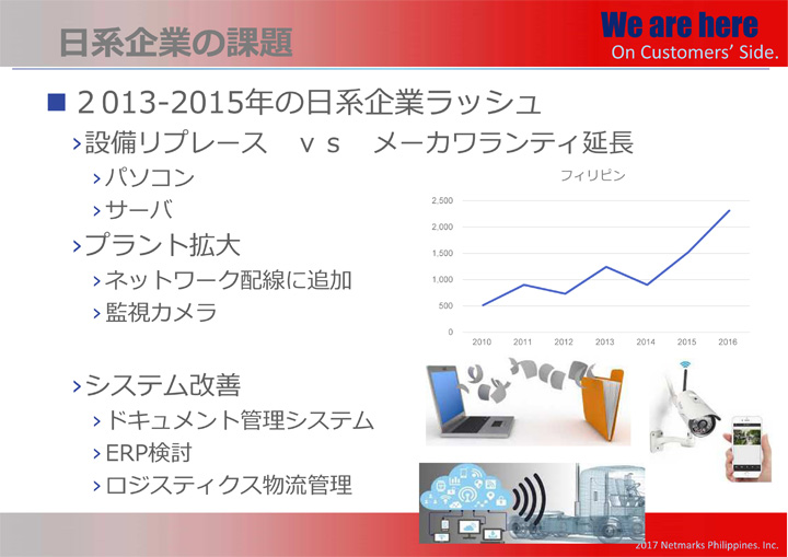 画像: 日系企業の課題