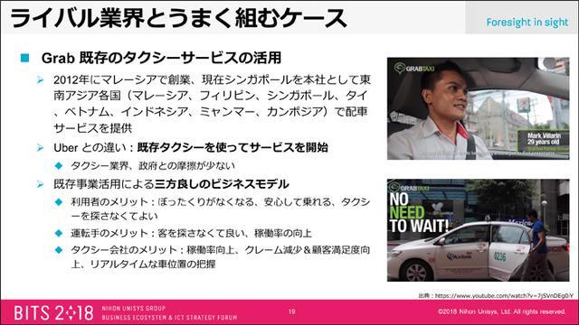 画像7: 【潜入レポート】BITS2018講演「おいしいIoT&デジタルビジネスの創り方」(2018年7月10日号)