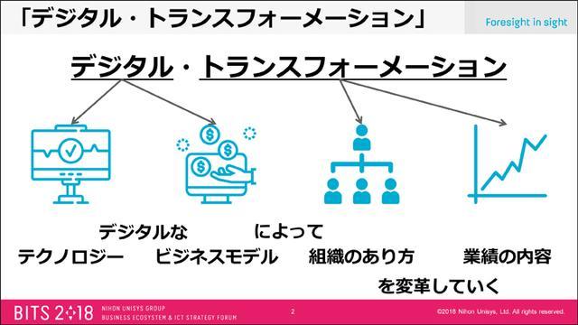 画像2: 【潜入レポート】BITS2018講演「おいしいIoT&デジタルビジネスの創り方」(2018年7月10日号)