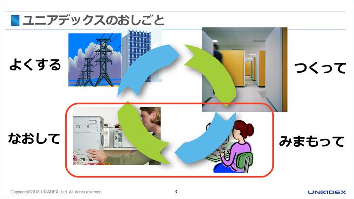 画像1: ユニアデックスは、IoTの老舗なんです!?どーいうーことー!!!(2018年8月28日号)