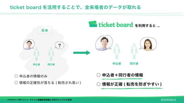 画像: 【ITxチケット 取材模様】電子チケットは、こーんなに進化しています!?(2019年7月25日号)