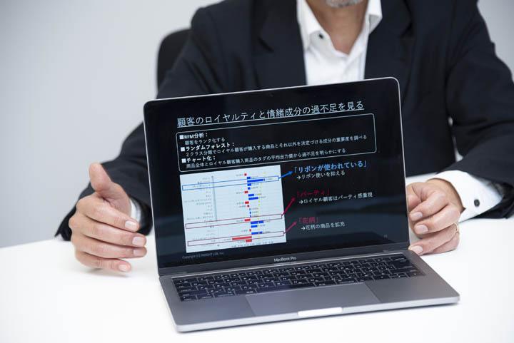 画像: ― 分析結果はどのような形でアウトプットされるのでしょう?
