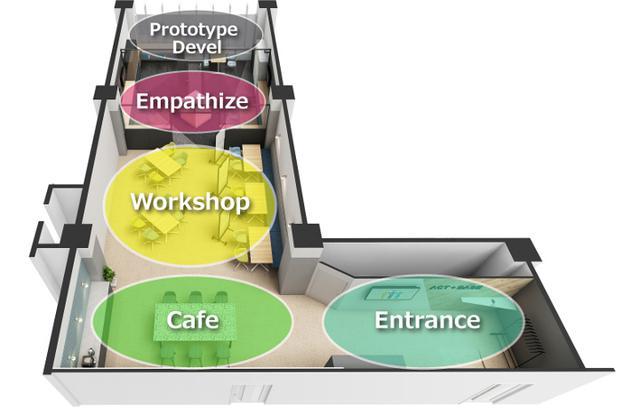 画像: ご覧のようにエントランスエリア、カフェエリア、ワークショップエリア、体感エリア、プロトタイプ開発エリアに分かれています