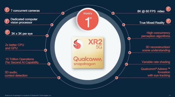 画像: Qualcomm社のXR用チップセット。XR2の技術概要
