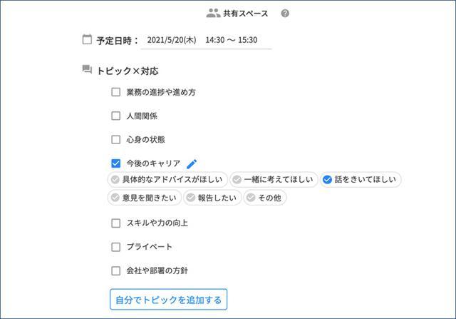 画像: メンバーが1on1の前に選択する項目