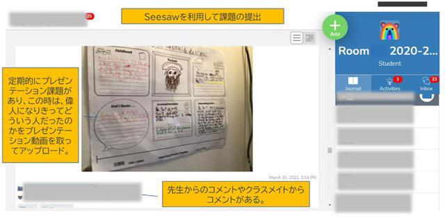 画像: レオナルドダビンチに関してプレゼンをした時の画面