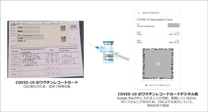 画像: ワクチン接種証明書。左が物理カード、右がデジタルカード