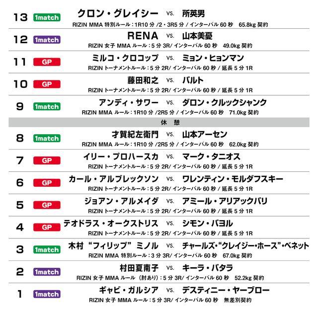 画像: 試合順・契約体重決定 RIZIN FIGHTING WORLD GP 2016 無差別級トーナメント開幕戦