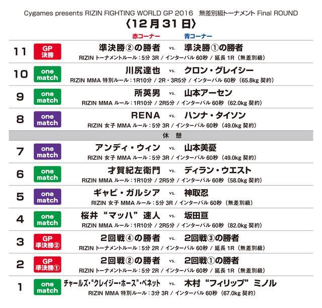 画像5: 2015年GP覇者 キング・モー、PRIDEファイター ヒース・ヒーリングが無差別級トーナメント電撃参戦!