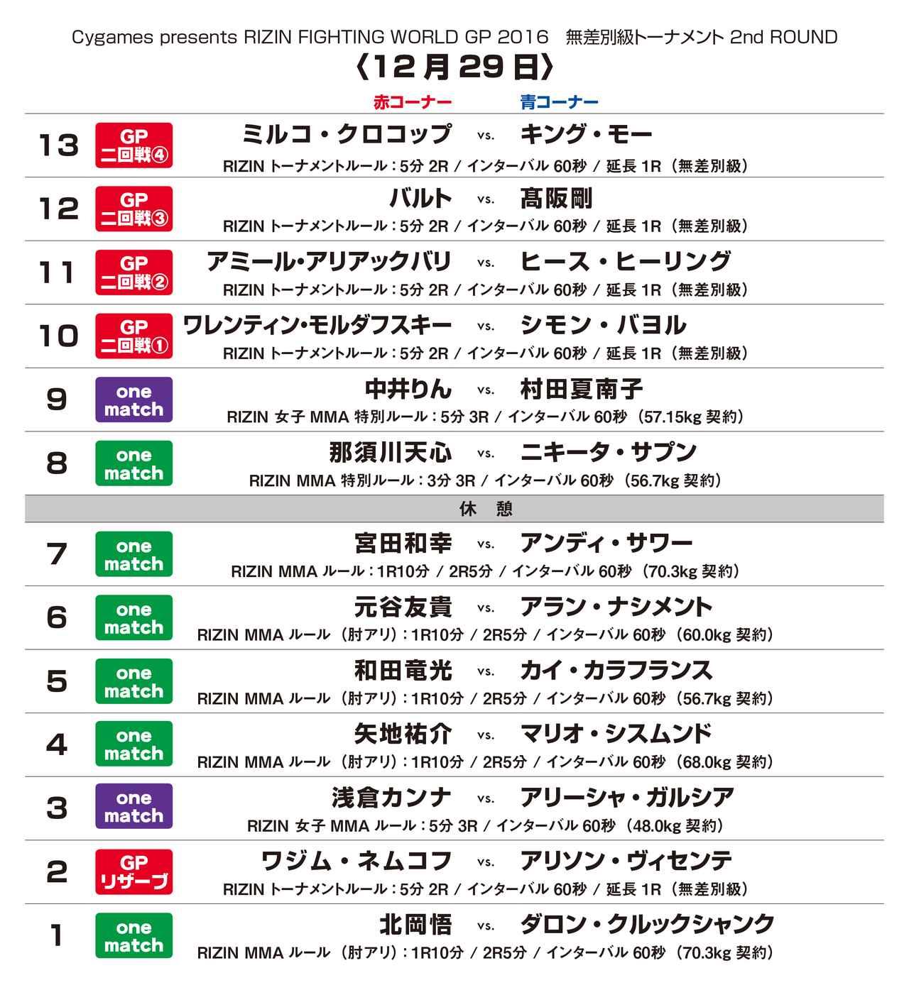 画像2: 第1試合:北岡悟 vs. ダロン・クルックシャンク
