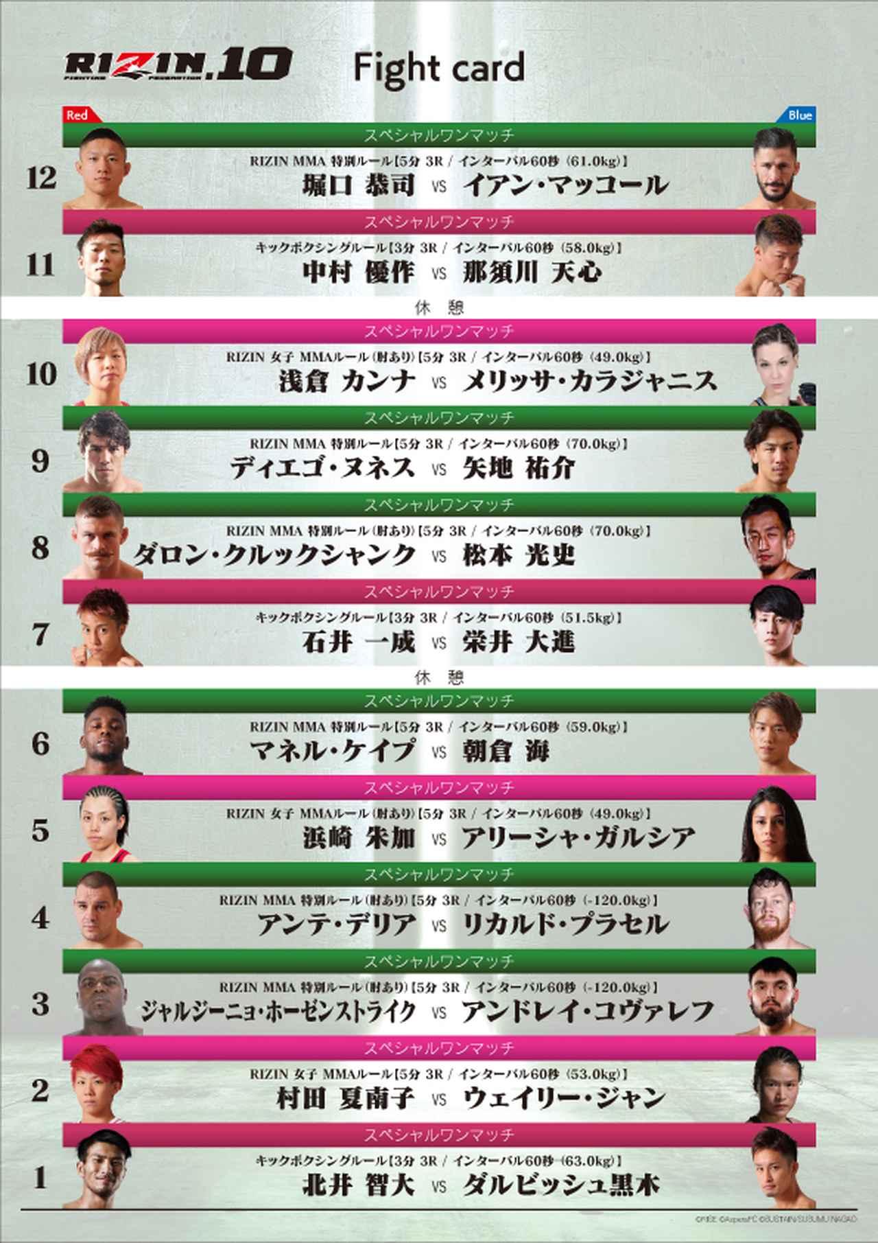 画像: 【大会情報】RIZIN.10 試合順決定!!!