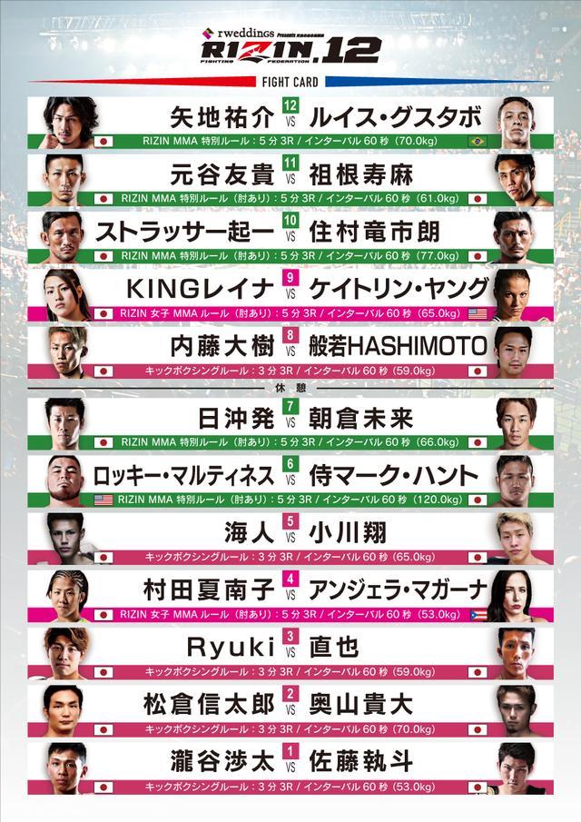 画像: 【大会情報】RIZIN.12 試合順決定!!!