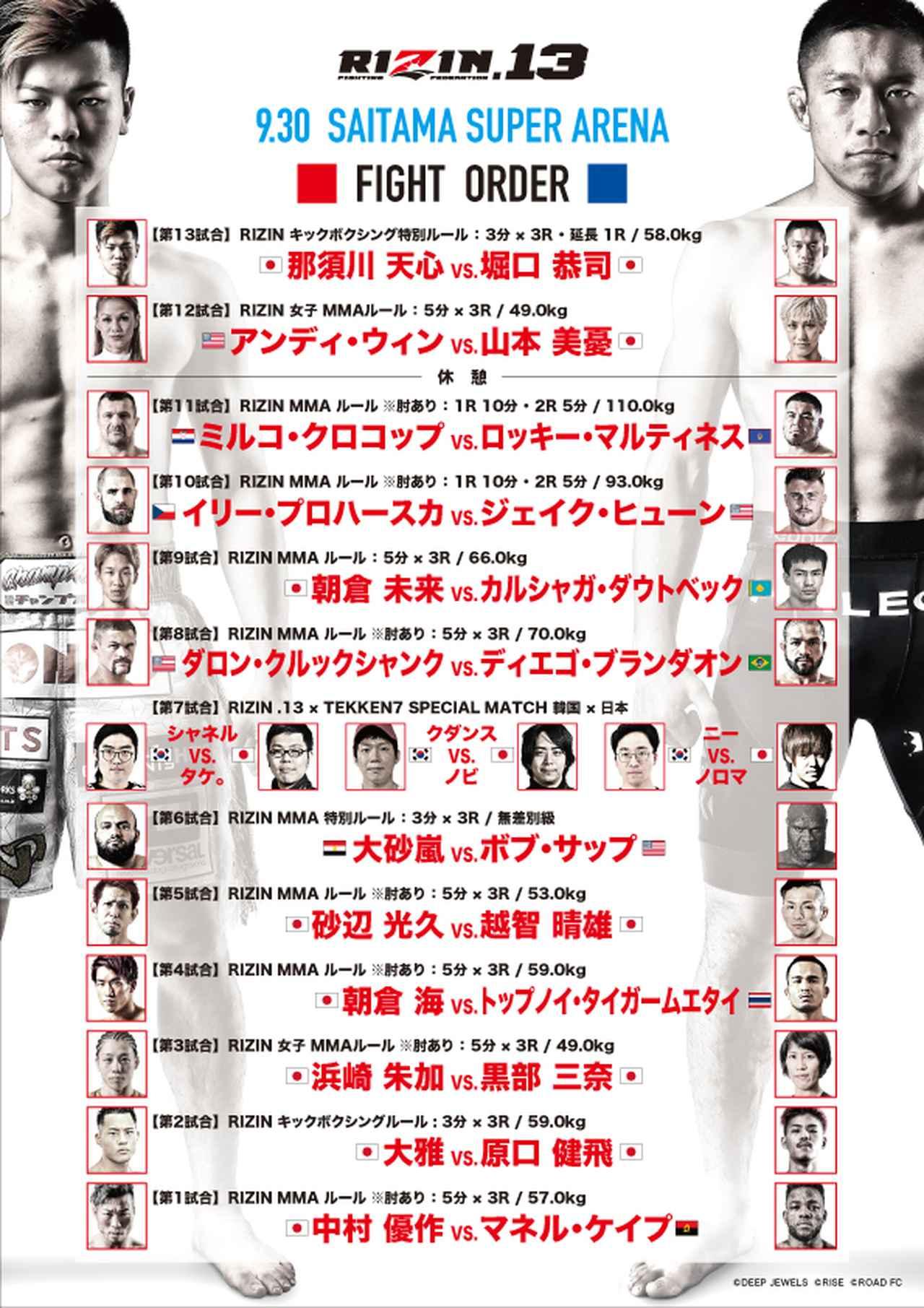 画像: 【大会情報】RIZIN.13 試合順決定!!!