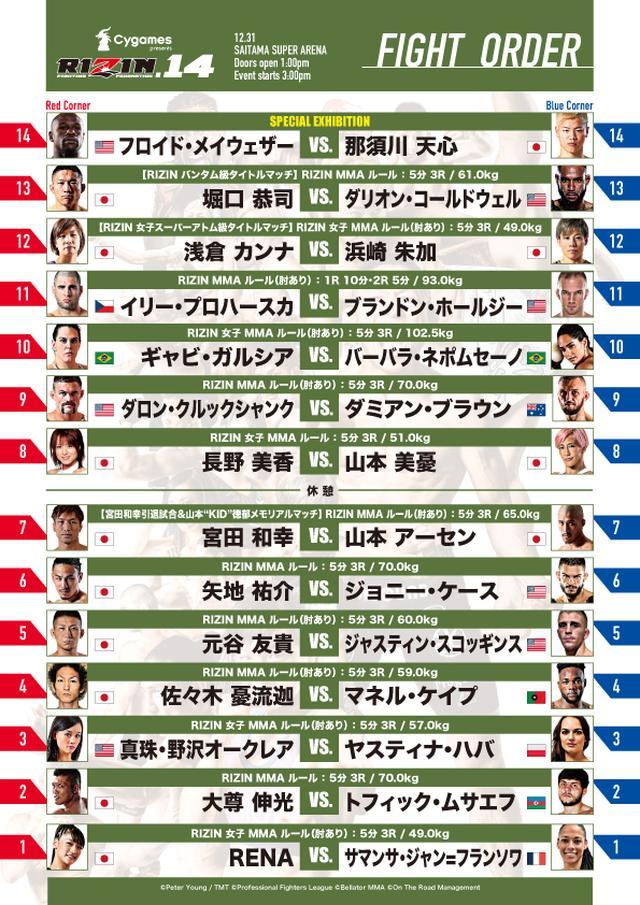 画像: 【大会情報】『Cygames presents RIZIN.14』試合順決定!!