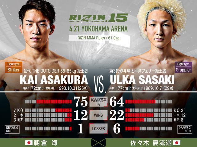 画像: RIZIN MMA ルール:5分3R(61.0kg) ※肘有り