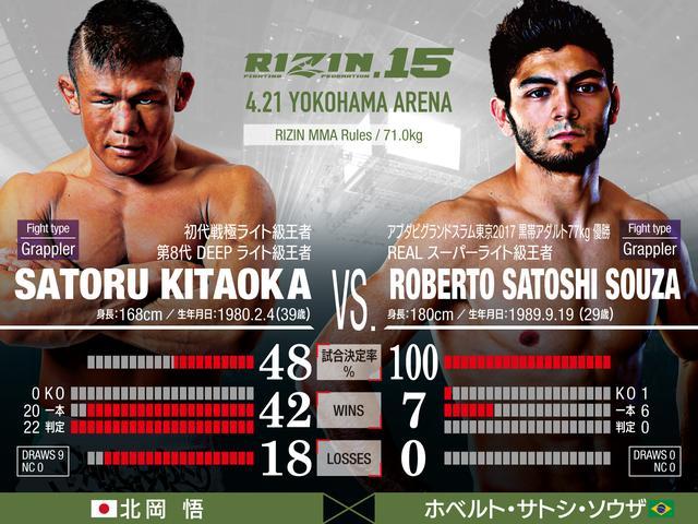 画像: RIZIN MMA ルール:5分3R(71.0kg) ※肘有り