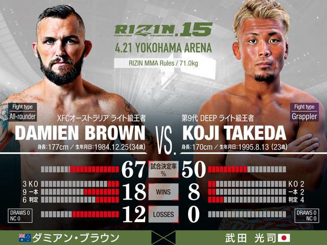 画像: RIZIN MMA ルール : 5分 3R(71.0kg)※肘あり