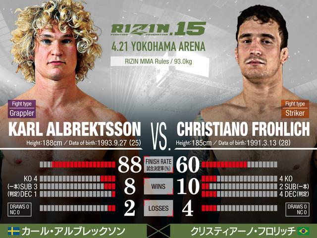画像: RIZIN MMA ルール : 5分 3R(93.0kg)※肘あり
