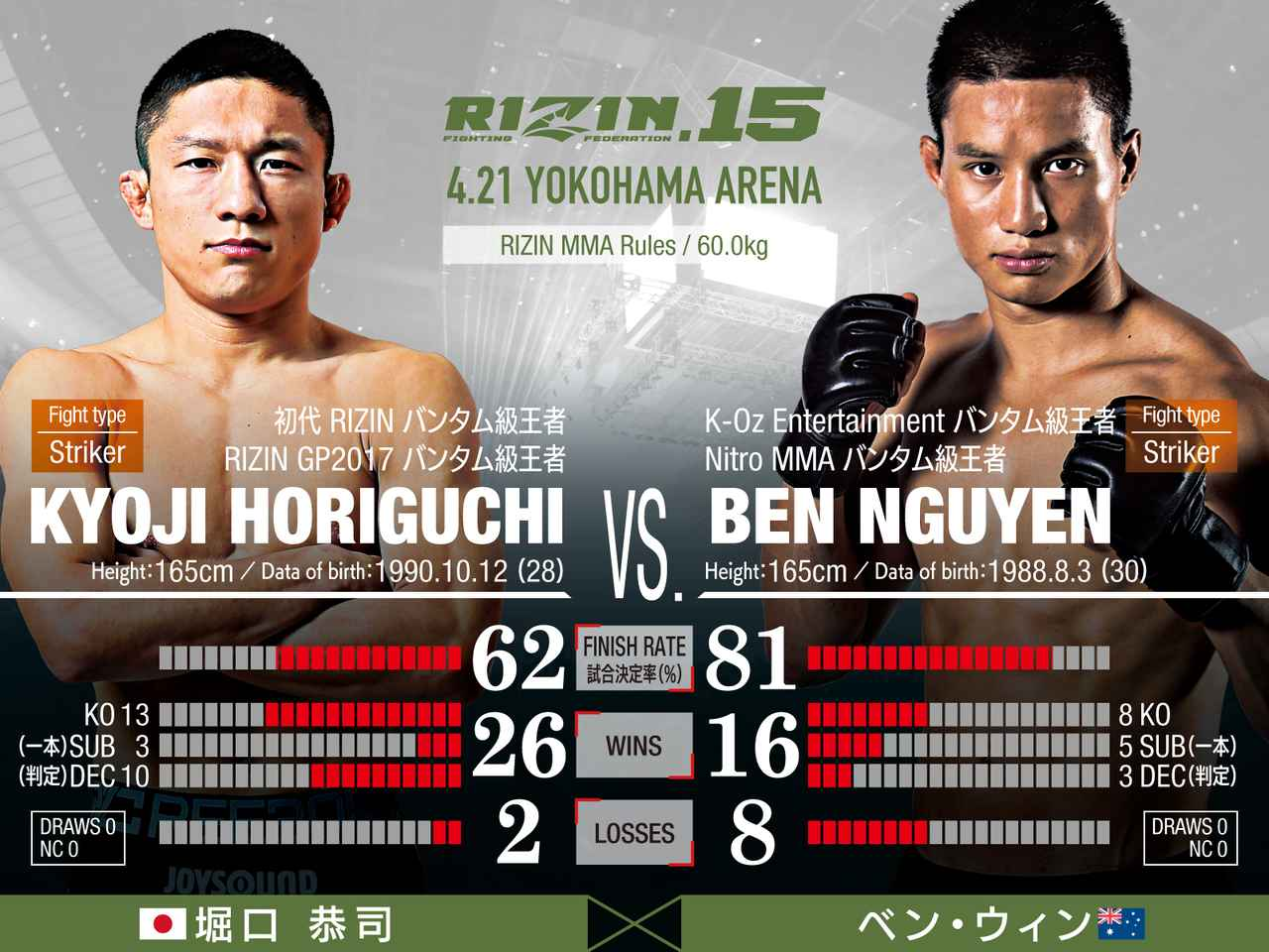 画像: RIZIN MMA ルール:5分3R(60.0kg) ※肘有り