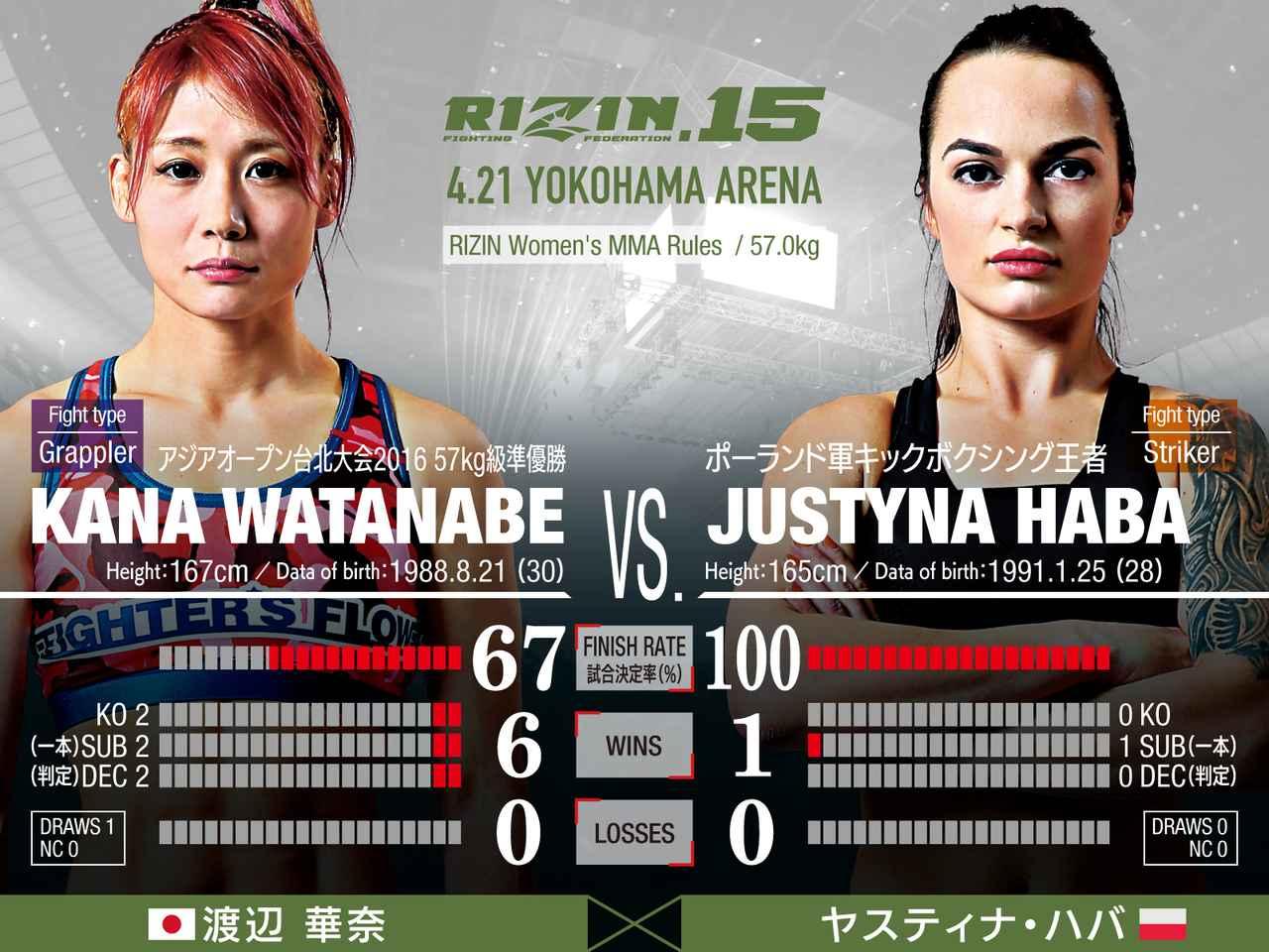 画像1: RIZIN 女子 MMA ルール : 5分 3R(57.0kg)※肘あり