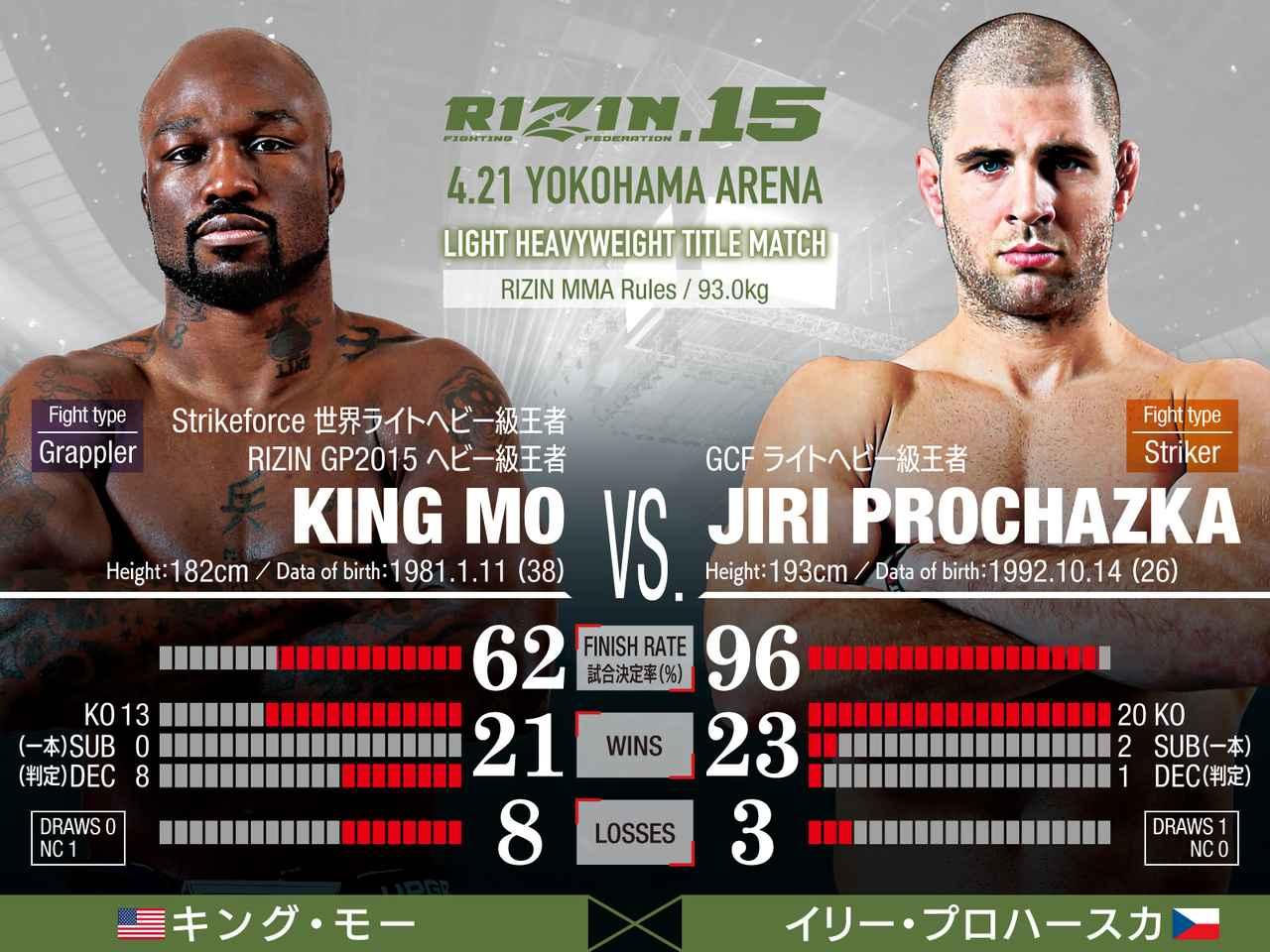 画像: RIZINライトヘビー級タイトルマッチ RIZIN MMA ルール:5分3R(93.0kg) ※肘有り