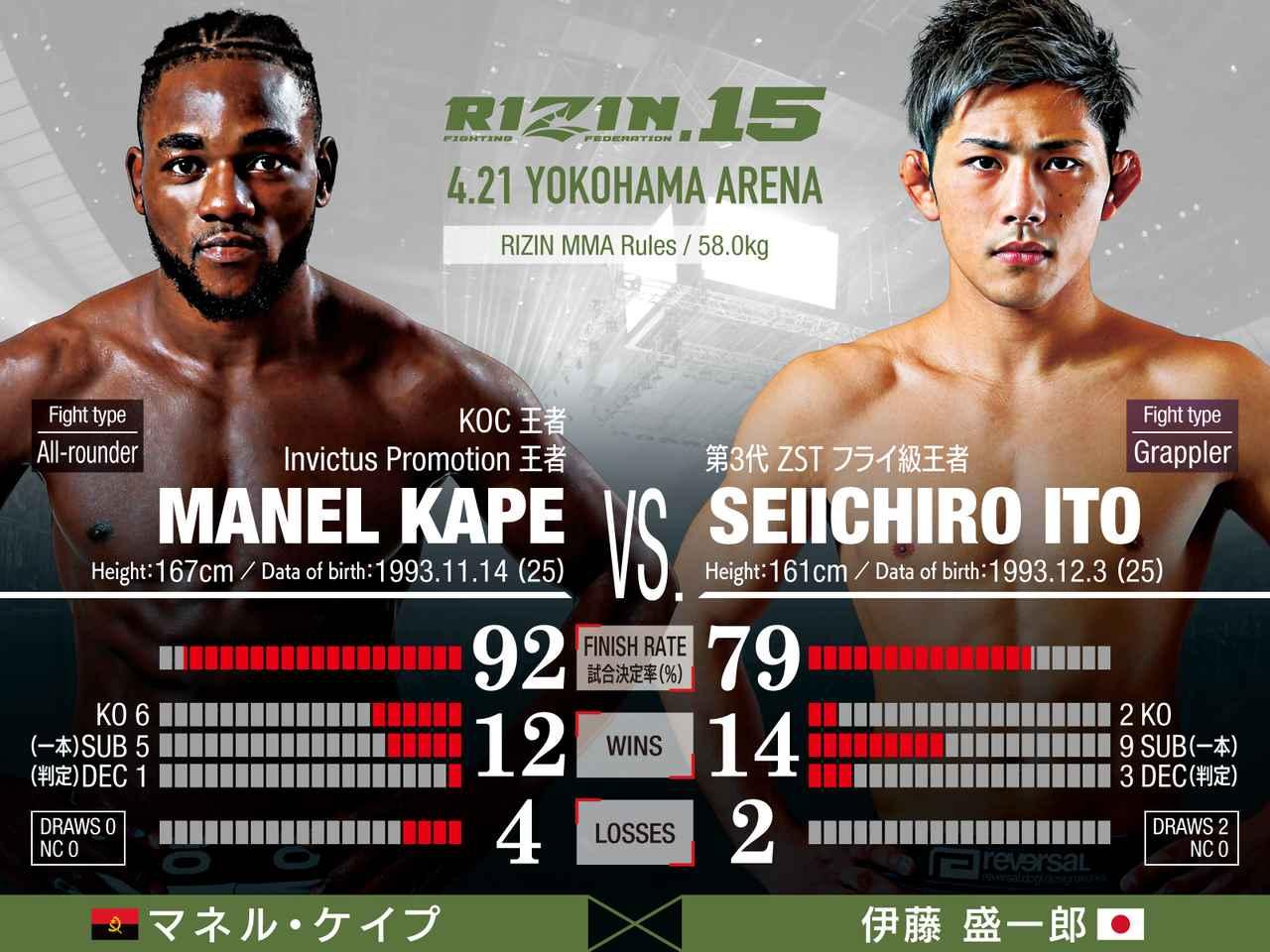 画像: RIZIN MMA ルール : 5分 3R(58.0kg)※肘あり