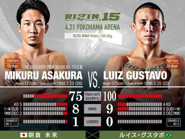 画像: RIZIN MMA ルール : 5分 3R(68.0kg)