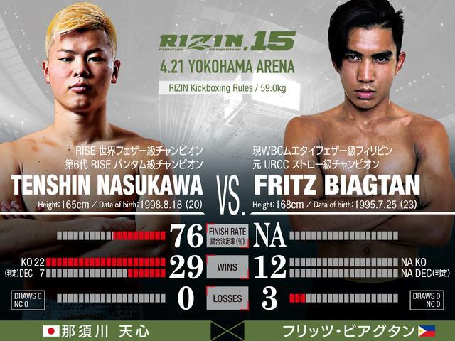 画像: RIZIN キックボクシング ルール : 3分 3R(59.0kg)