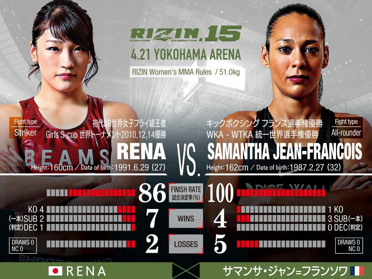 画像: RIZIN 女子 MMA ルール : 5分 3R(51.0kg)※肘あり