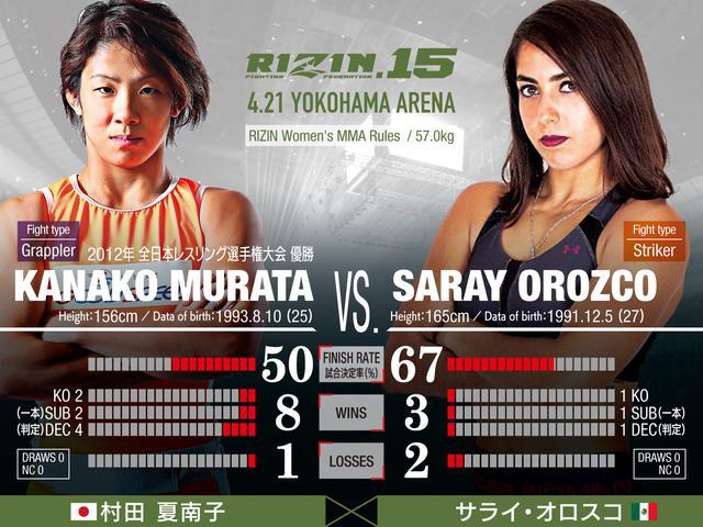 画像2: RIZIN 女子 MMA ルール : 5分 3R(57.0kg)※肘あり