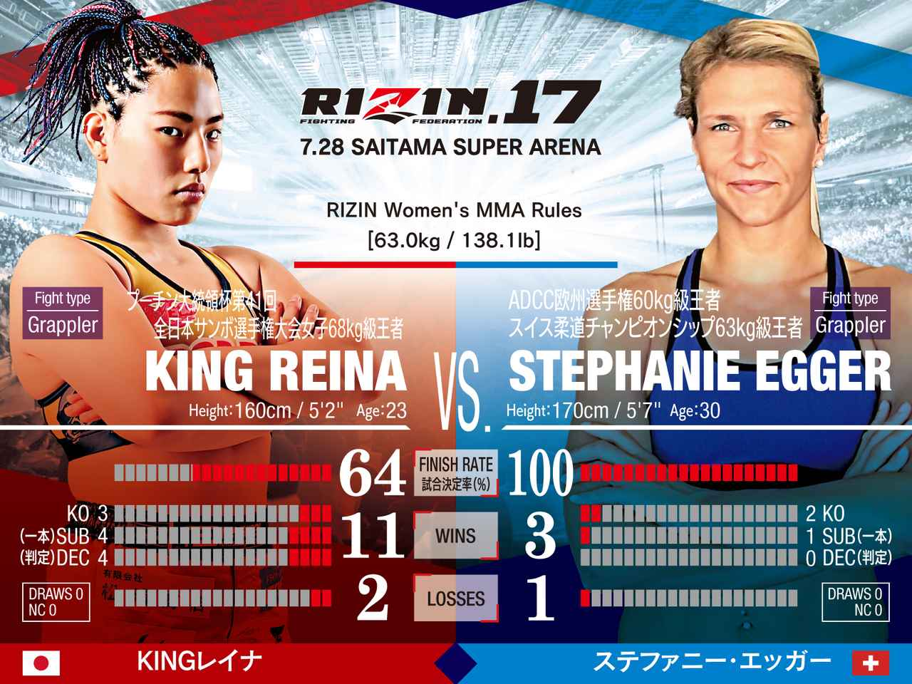 画像: KINGレイナ VS. ステファニー・エッガー