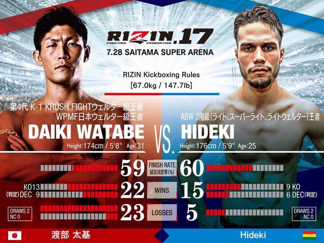 画像: 渡部太基 VS. Hideki