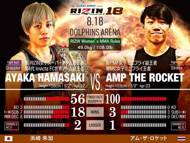 画像: 浜崎朱加 VS. アム・ザ・ロケット