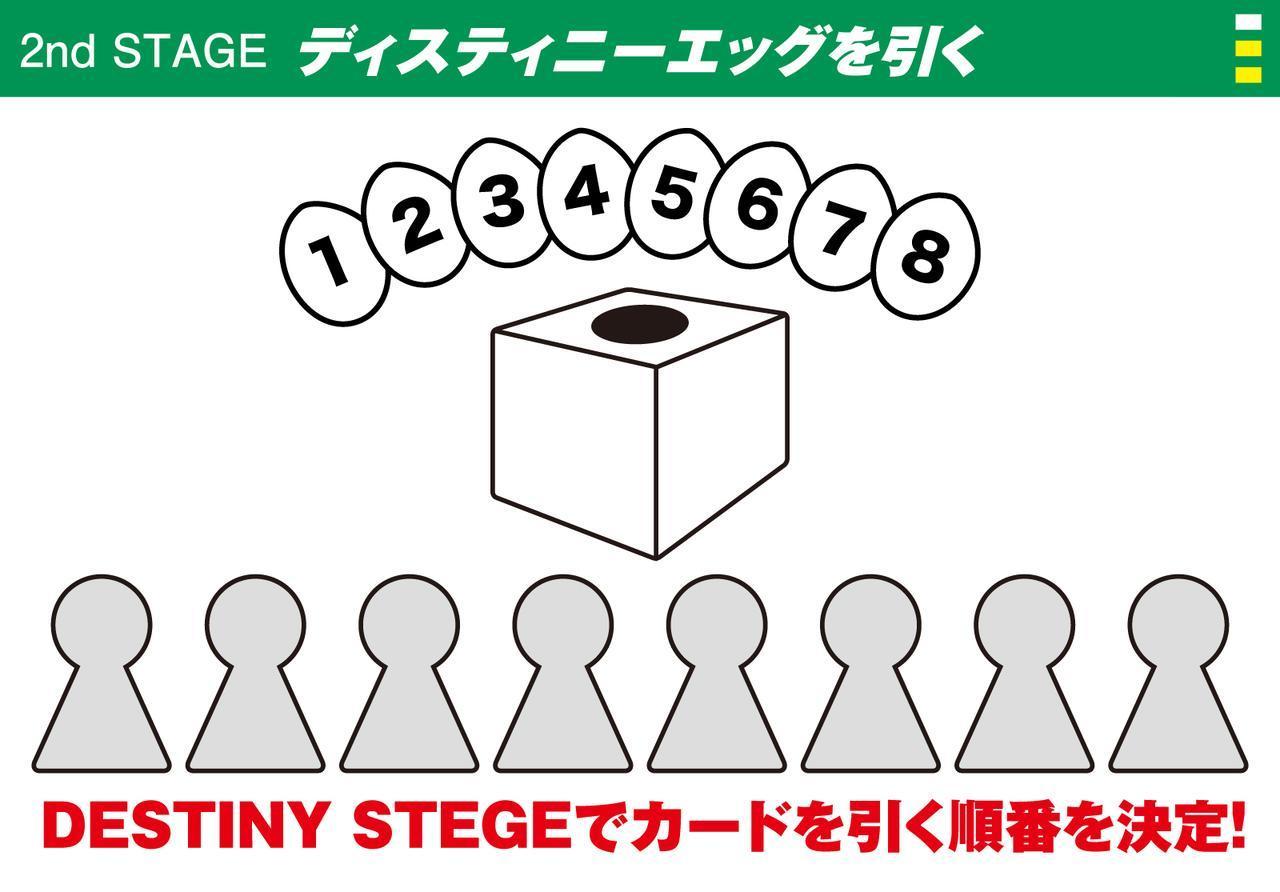 画像2: RIZIN DESTINY SYSTEMとは?