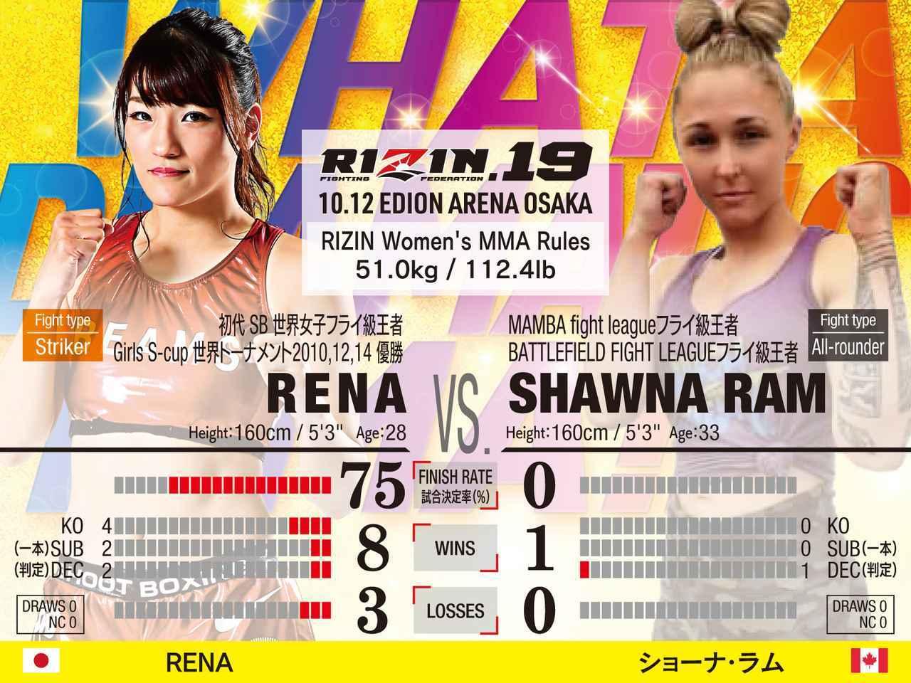 画像: 第10試合/RENA VS. ショーナ・ラム