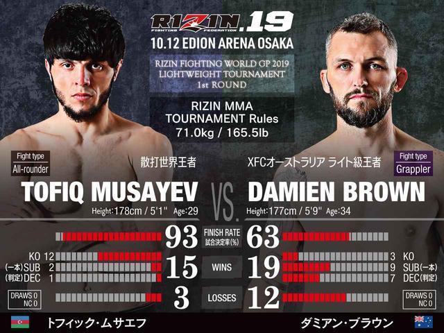 画像: 第6試合/トフィック・ムサエフ vs. ダミアン・ブラウン
