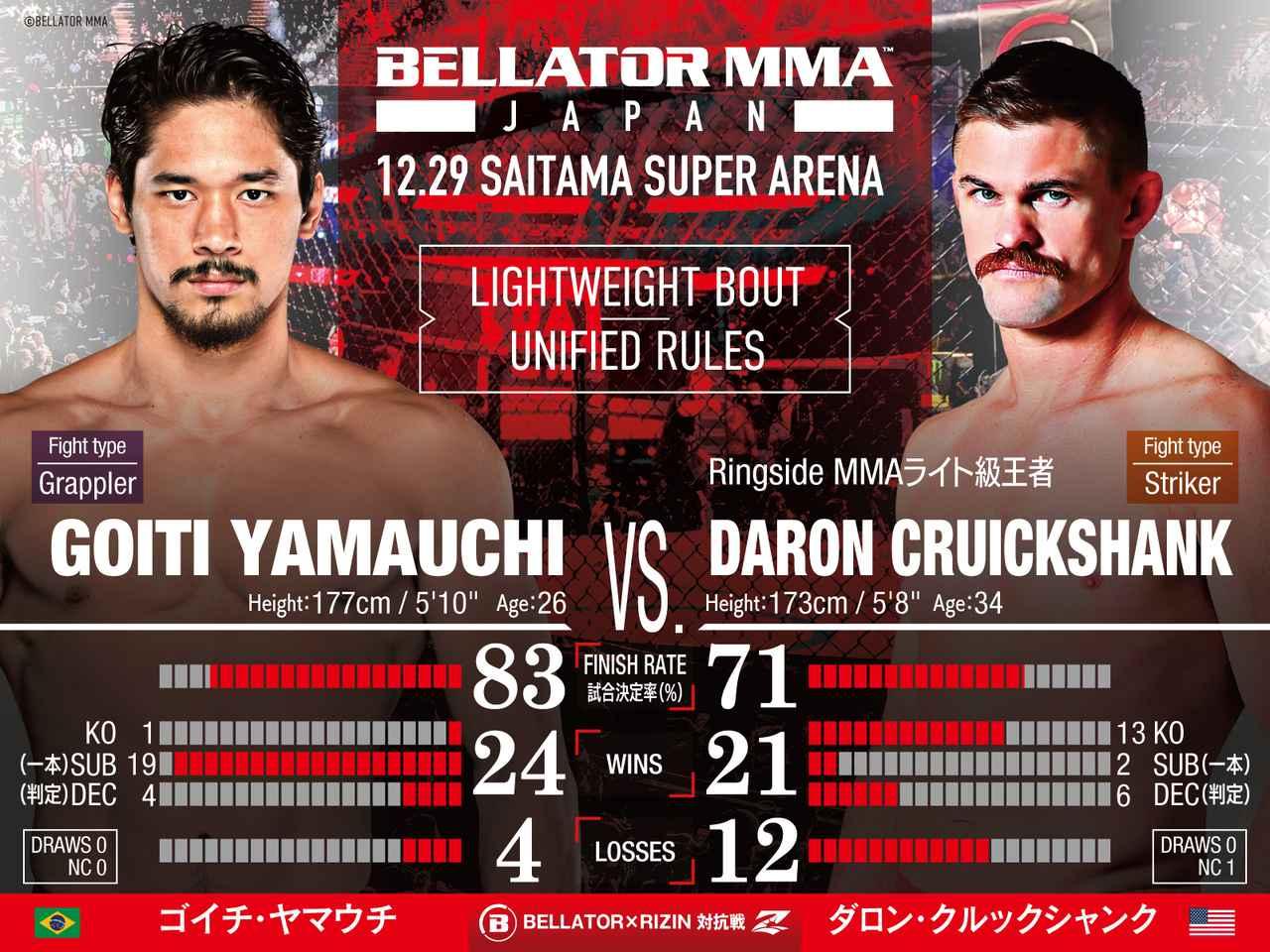 画像: 第1試合/RIZIN×BELLATOR対抗戦 ゴイチ・ヤマウチ vs. ダロン・クルックシャンク