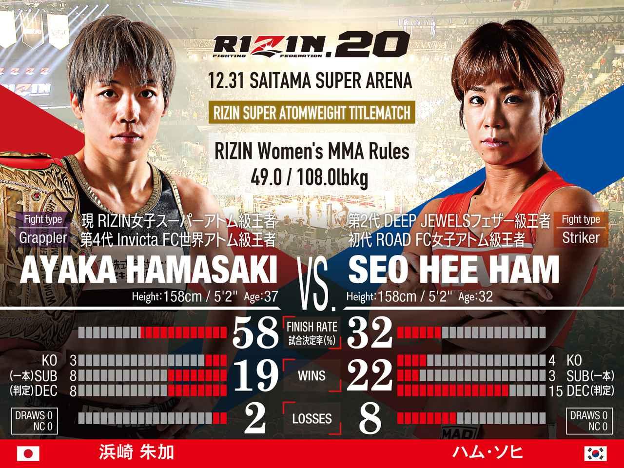 画像: 第13試合/女子スーパーアトム級タイトルマッチ 浜崎朱加 vs. ハム・ソヒ