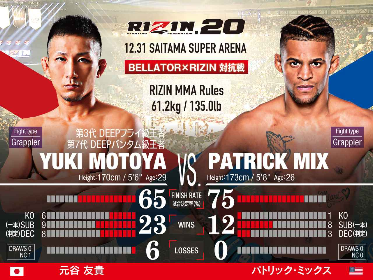 画像: 第5試合/RIZIN×BELLATOR対抗戦 元谷友貴 vs. パトリック・ミックス