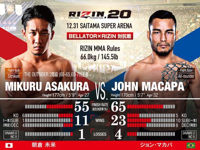 画像: 第12試合/RIZIN×BELLATOR対抗戦 朝倉未来 vs. ジョン・マカパ